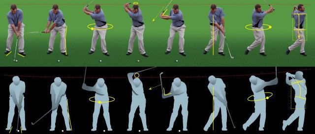 Learn the Swing