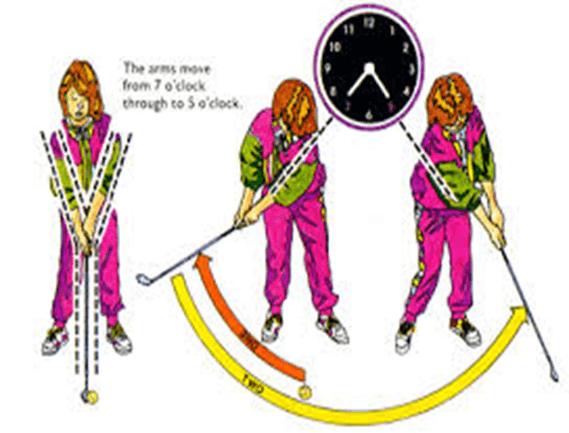 Master the three compulsory styles